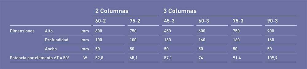 ficha-tecnica-radiadores-acero-2-y-3-columnas-ecobioebro
