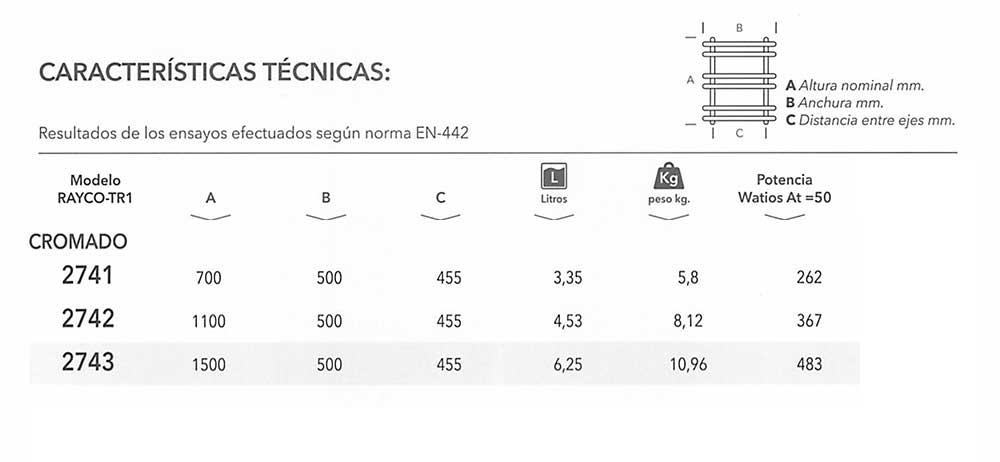 ficha-tecnica-toallero-cromado-rayco-TR1-ecobioebro