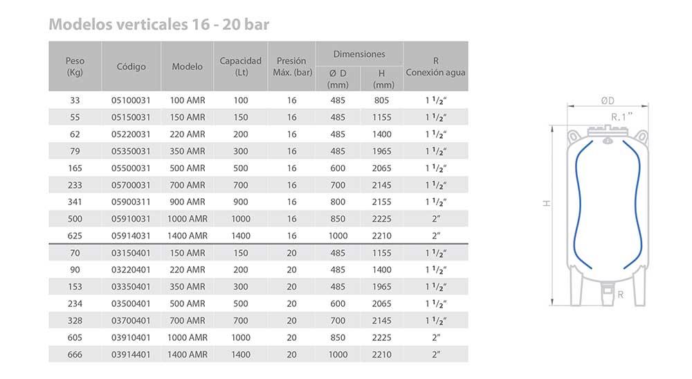 ficha-vaso-expansion-serie-AMR-altas-prestaciones-ecobioebro