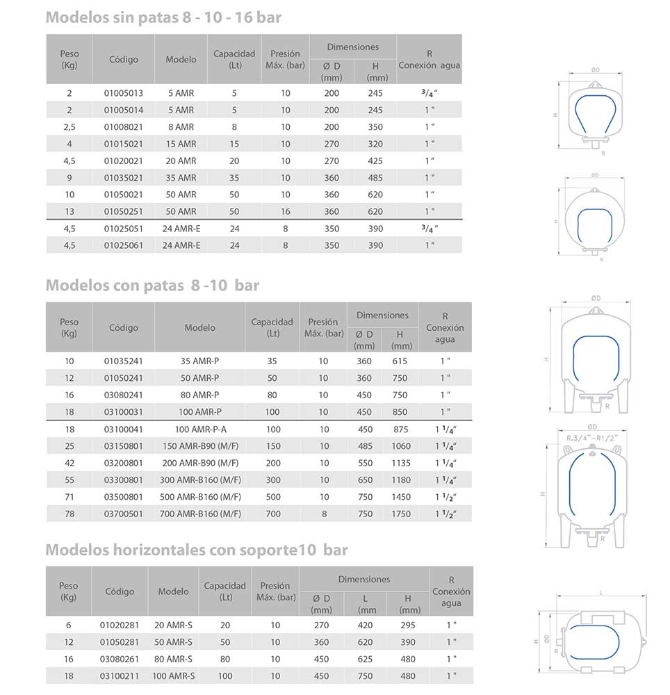 ficha-vasos-expansión-modelos-serie-ARM-ecobioebro-