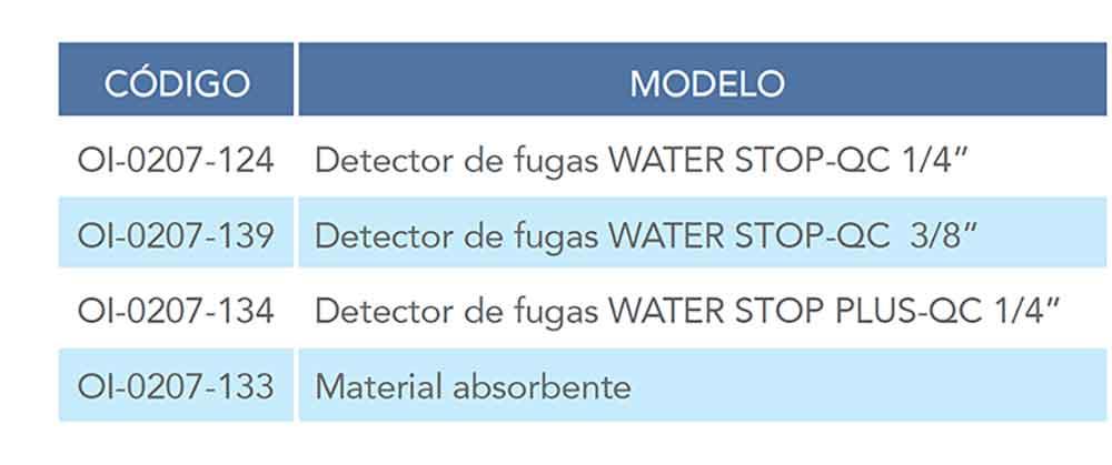MODELOS-WATER-STOP-ECOBIOEBRO