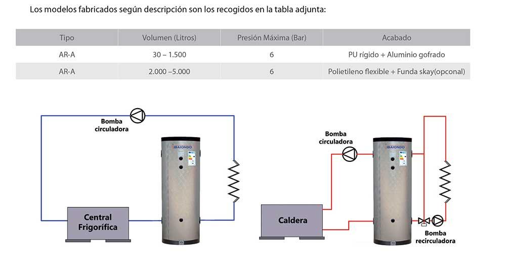 esquema-serie-AR-A-acumulador-inercia-ecobioebro