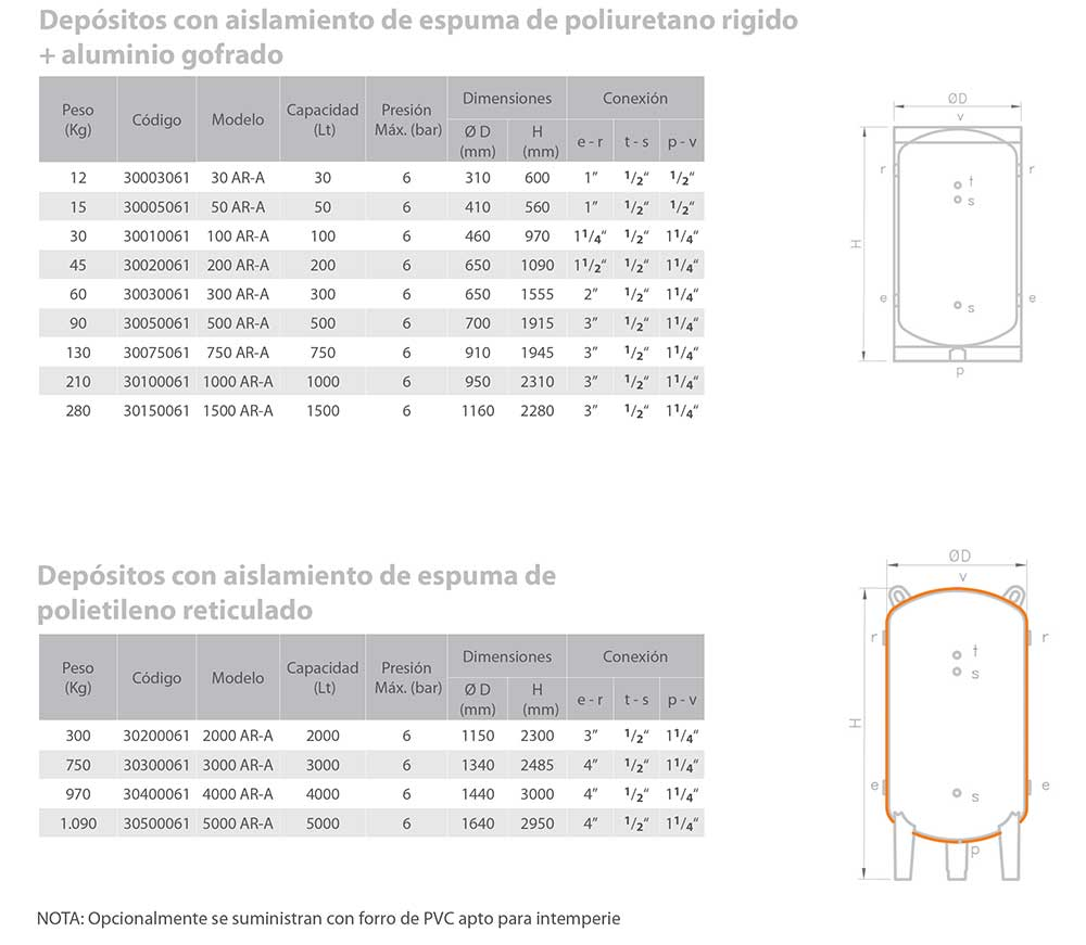 ficha-tecnica-acumulador-serie-AR-A-ecobioebro