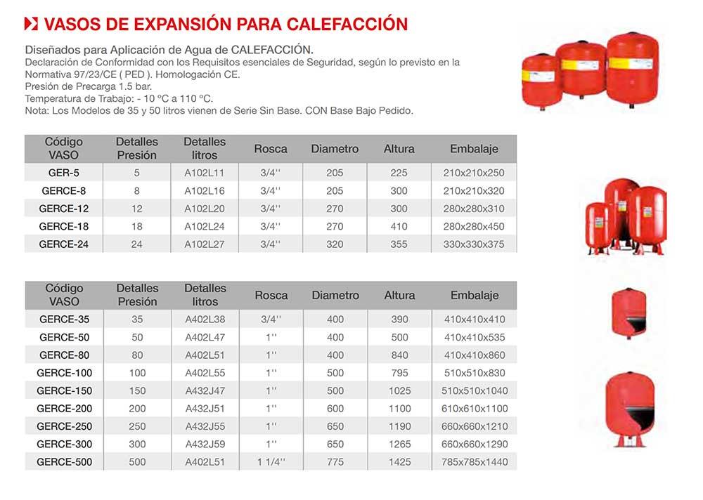 FICHA-TECNICA-VASOS-EXPANSION-GERCE-CALEFACCIÓ-ECOBIOEBRO