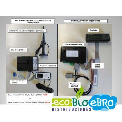 KIT-CAMBIO-ELECTRONICA-UNICONTROL-A-CPU-2016-ECOBIOEBRO