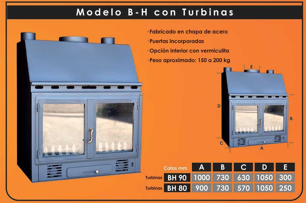 ambiente-chimenea-serie-BH-con-turbinas-ecobioebro