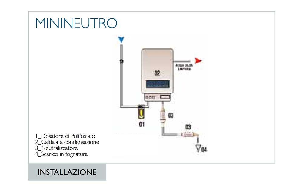 esquema-montaje-minineutro-ecobioebro