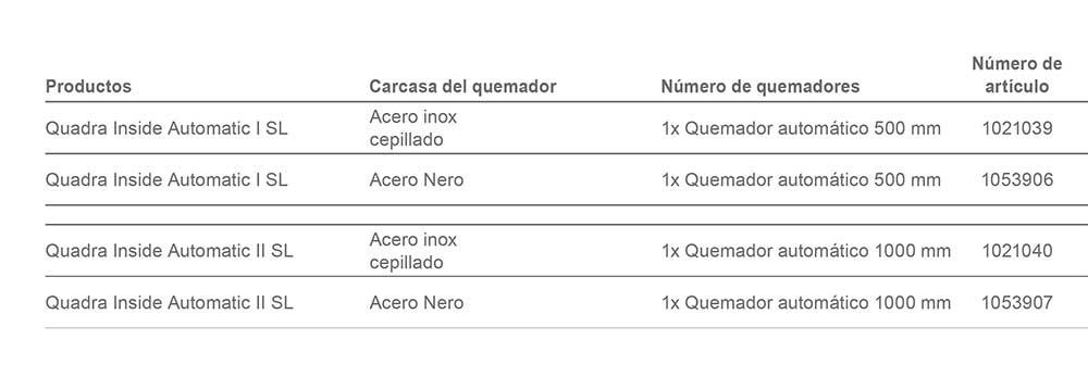 modelos-quadra-inside-automatic-ecobioebro