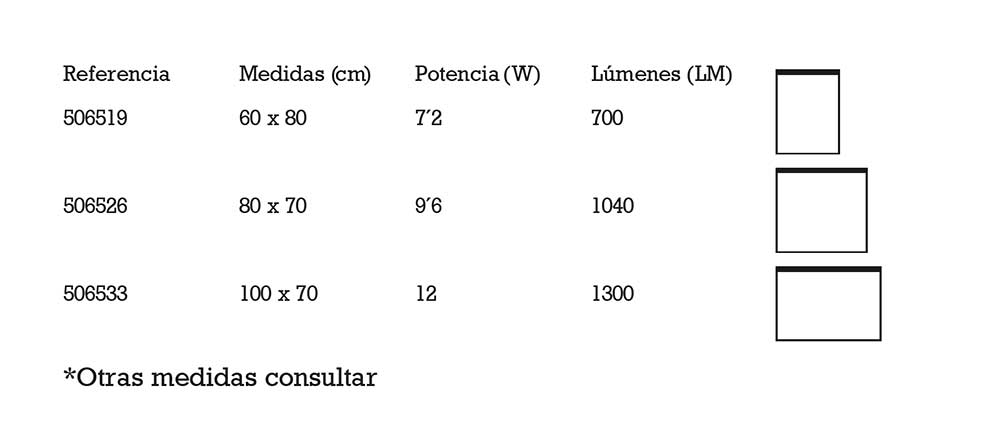 FICHA-TECNICA-ESPEJO-ARA-ECOBIOEBRO