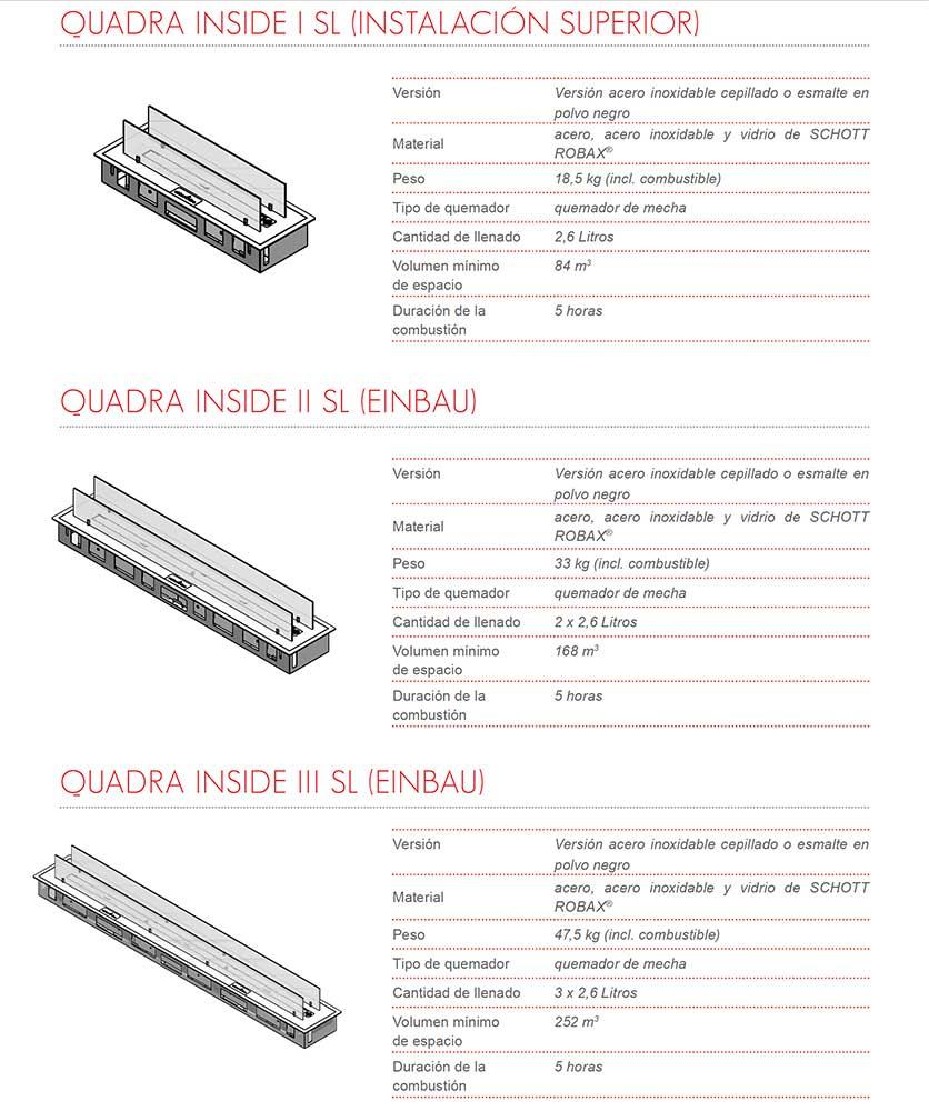 Modelos-quadra-inside-SL-tuv-ecobioebro