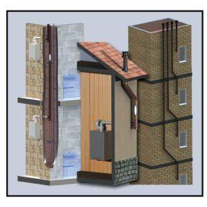 ambientes-tubo-coaxial-marron-exteriores-80100-ecobioebro
