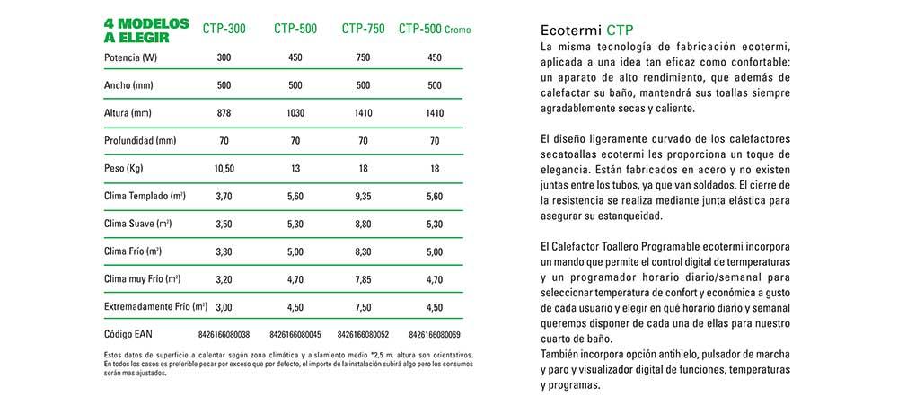ficha-tecnica-controles-ecotermi-serie-CTP-ecobioebro