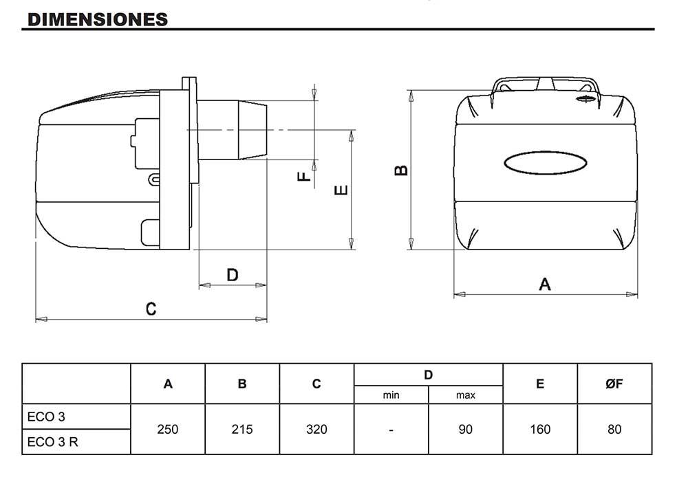 dimensiones-quemador-ECO3-R-ecobioebro