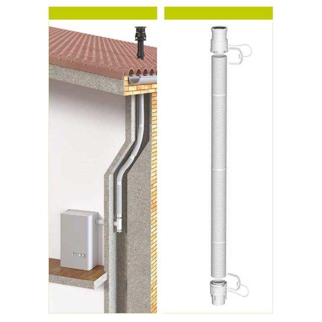 esquema-instalacion-tubo-flexible-condensacion-ecobioebro-