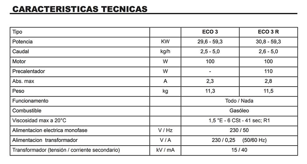 ficha-tecnica-quemador-ECO3-R-ecobioebro