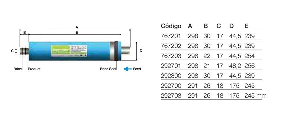 dimensiones-membrana-greenfilter-50-gpd-ecobioebro