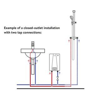 Calentador de agua instantáneo CEX (para lavabo, fregadero ó ducha)