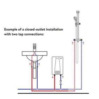 esquema-instalacion-calentador-CEX-ecobioebro