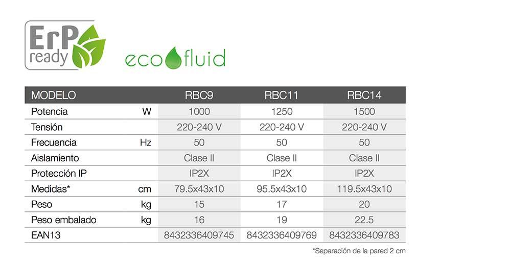 ficha-tecnica-emisor-RBC-fluido-ecobioebro