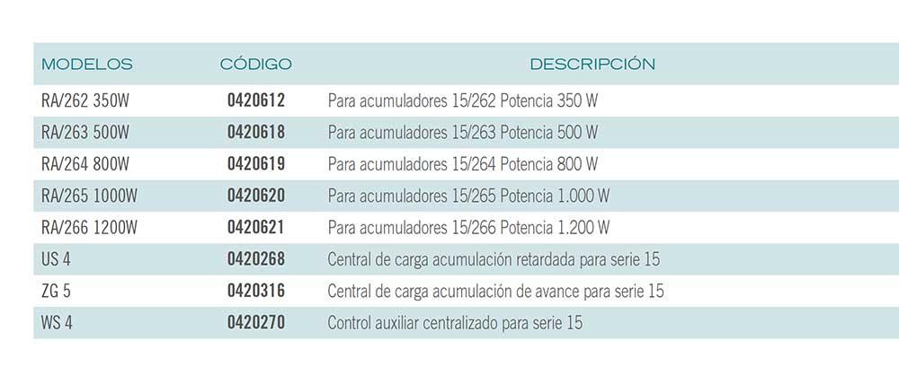 RESISTENCIAS-DE-APOYO-Y-CENTRALES-DE-CARGA-DUCASA-ECOBIOEBRO