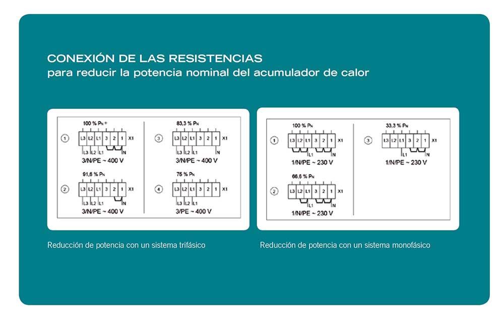 conexionado-ADL-DUCASA-acumulador-de-calor-ecobioebro
