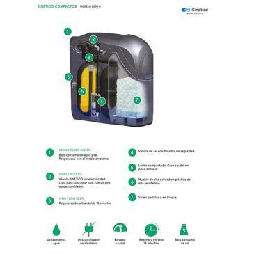 kineticos-compactos-ecobioebro