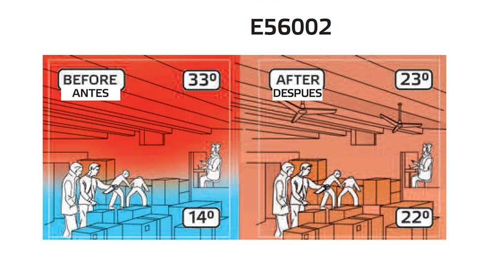 vista-antes--despues-uso-ventilador-ecobioebro