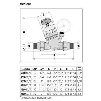 Dimensiones-Reductor-de-presión-prerregulable-con-cartucho-monobloque-1'-(CALEFFI)-ecobioebro