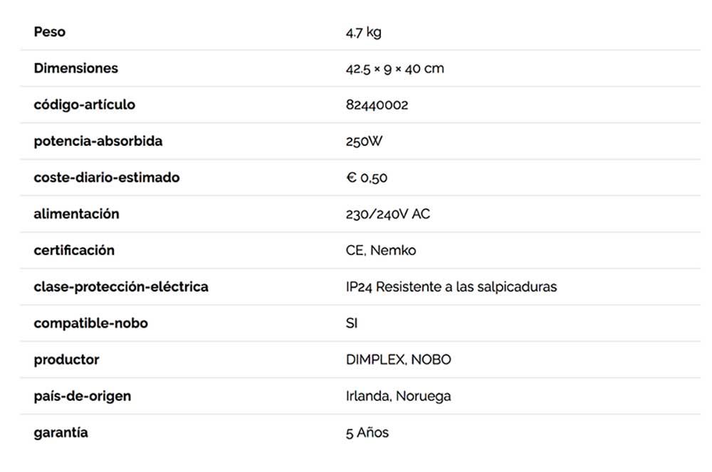 datos-tecnicos-radiador-nobo-500-w-ecobioebro
