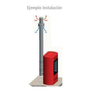 ejemplo-instalacion-tubo-diflux-ecobioebro-