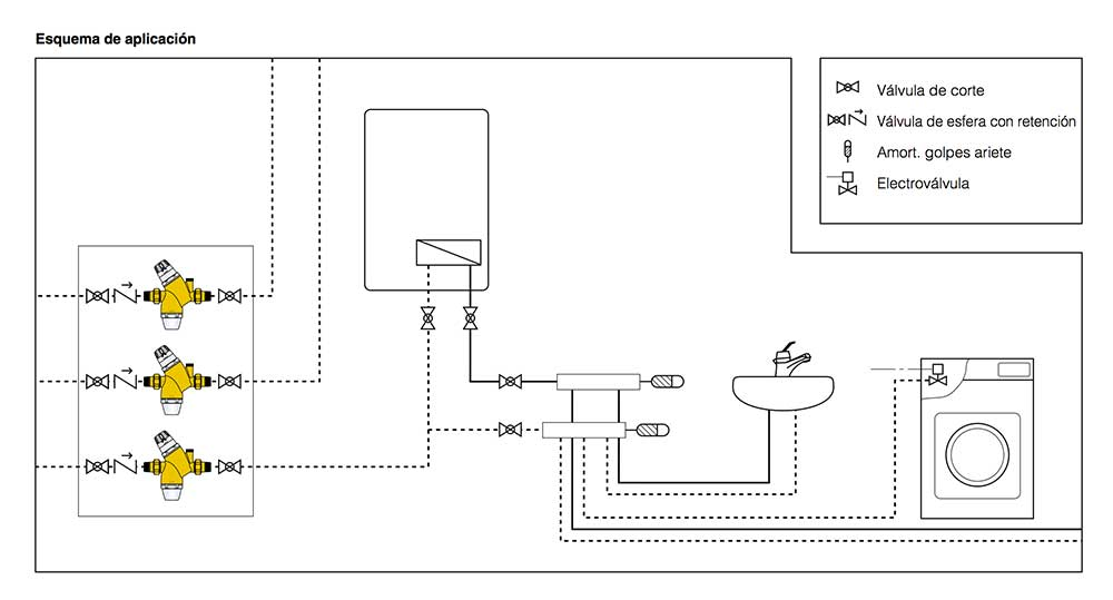 esquema-aplicacion.-reductor-de-presion-caleffi-ecobioebro