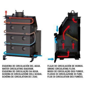hydrobronpi-e-vision-esquema-circulacion-agua-ecobioebro