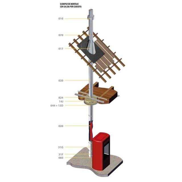 vista-instalacion-sistema-diflux-ecobioebro