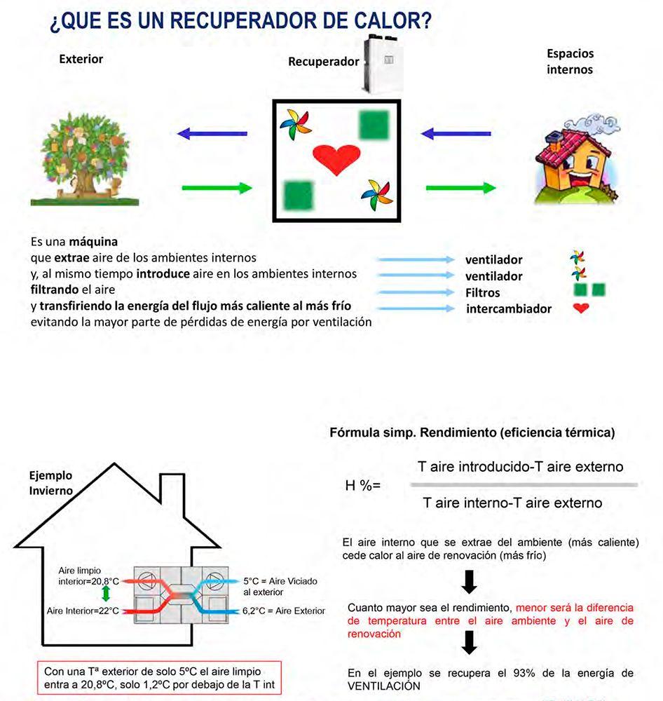ambiente-recuperadores-de-calor-especificaciones-ecobioebro
