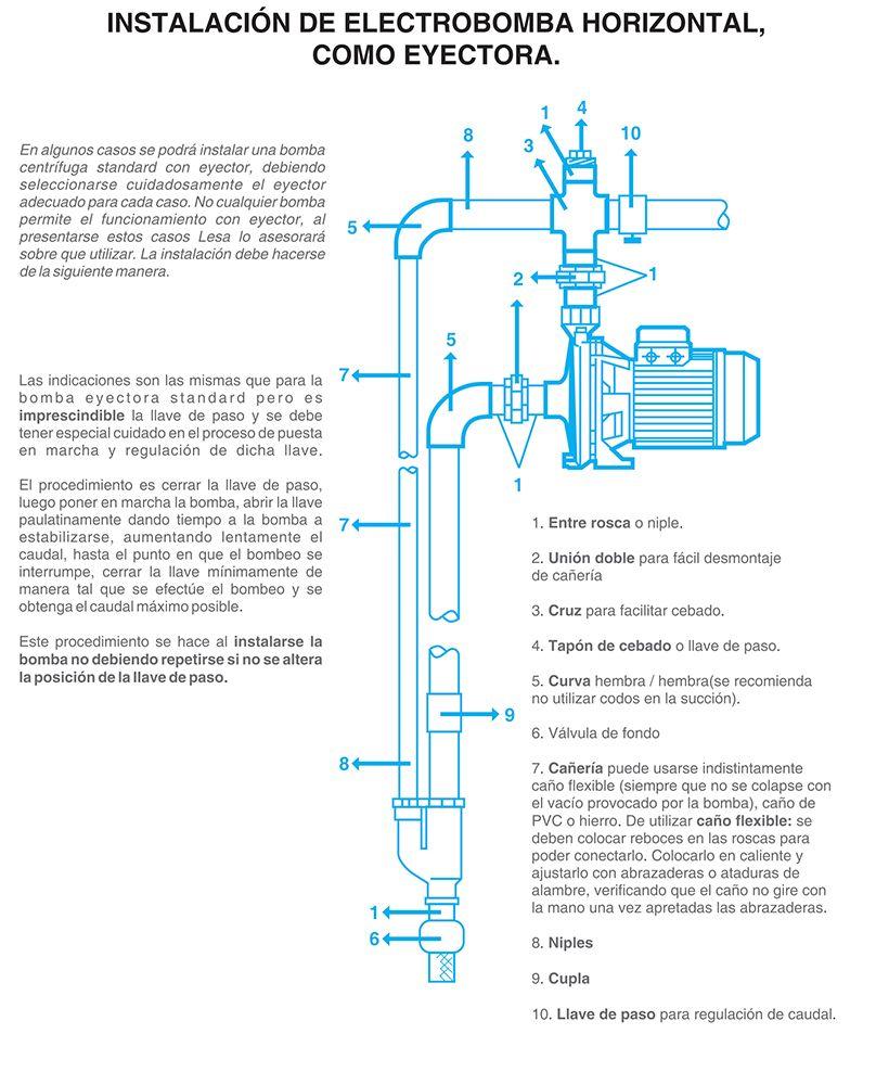 instalacion-electrobomba-con-eyector-ecobioebro