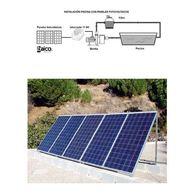 esquema-instalacion-con-paneles-solares-ecobioebro