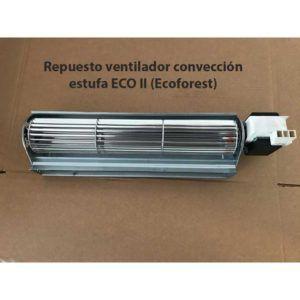 Ambiente-Repuesto-ventilador-convección-estufa-ECO-II-(Ecoforest)-ECOBIOEBRO