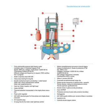 """Caracteristicas-Bomba-Vortex-0'8kW.-Salida-2""""-con-boya-(GB-CV08-DM-AR)-ecobioebro"""