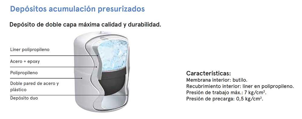 ficha-tecnica-DEPÓSITO-ACERO-ACUMULACIÓN-PRESURIZADO-MAGMA-CLASIC-(posterior-2008)-ecobioebro