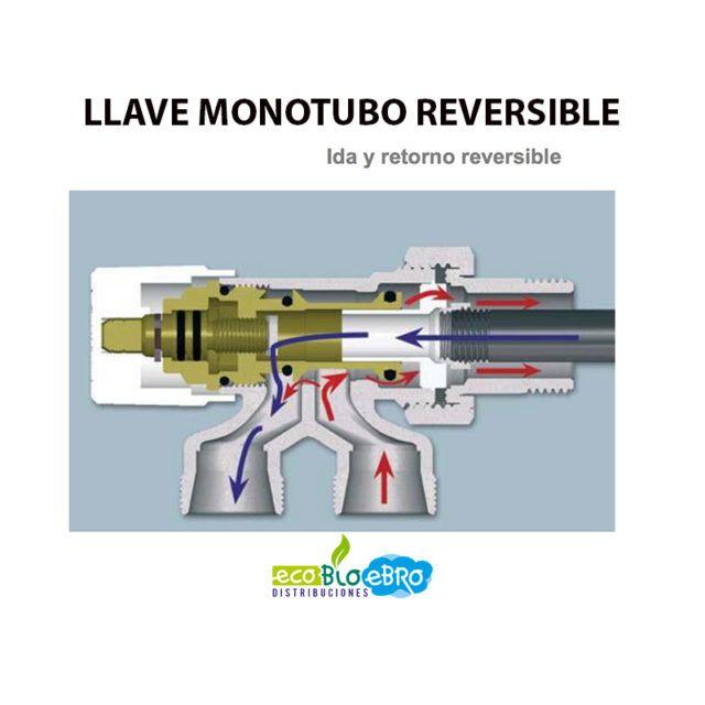 Diagrama-de-flujo-llaves-monotubo-reversibles-ecobioebro