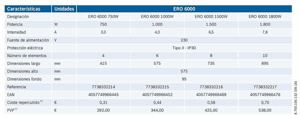 FICHA-TECNICA-EMISOR-TERMICO-DIGITAL-BOSCH-(SERIE-ERO-6000)-ECOBIOEBRO