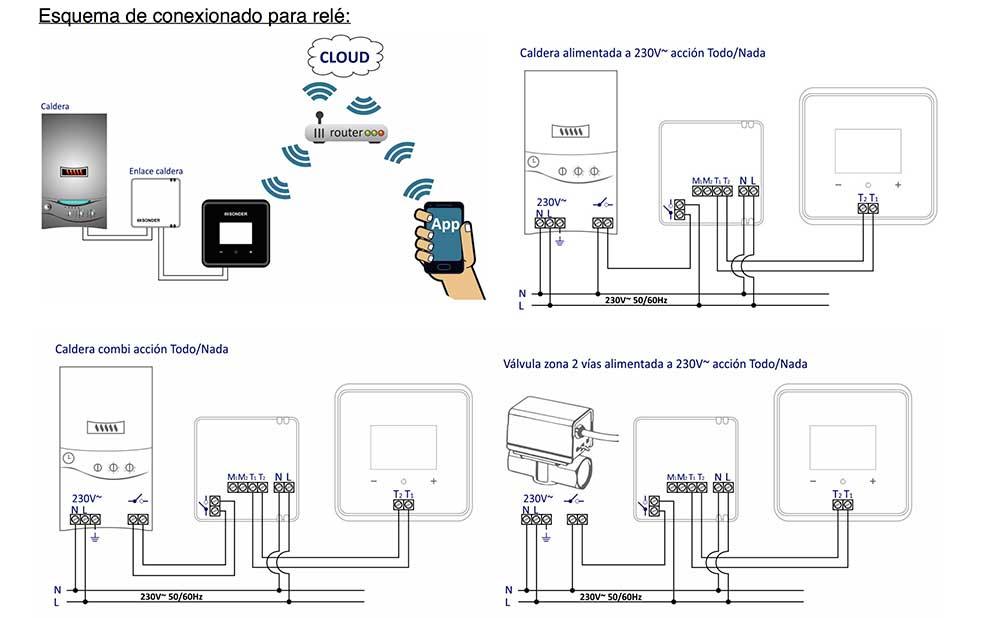 Esquema-de-conexionado-para-relé-Termostato-digital-para-calefacción-y-refrigeración,-programable-SIESTA-105-WIFI-ecobioebro