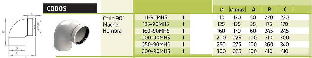 FICHA-TECNICA-CODO-90º-SIMPLE-CASCADA-BIFLUJO-MACHO--HEMBRA-P.P-Ø-110-Ø-125-Ø-160-Ø-200-Ø-250-Ø-300-(Condensación)-ecobioebro