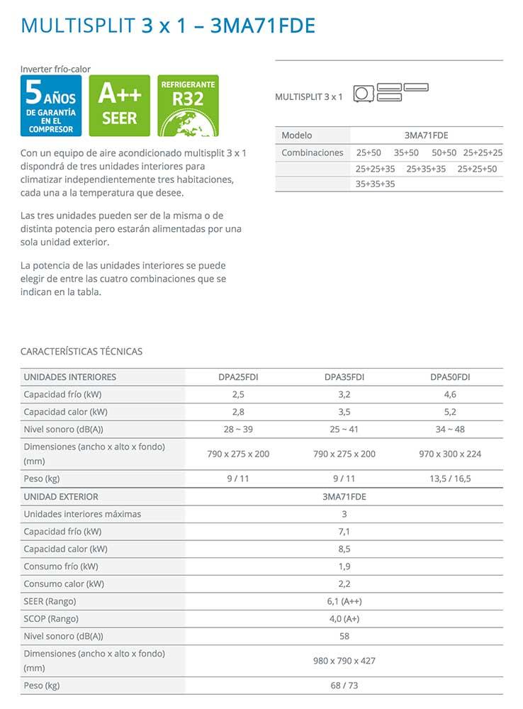 FICHA-TECNICA-MULTISPLIT-EKOKAI-3X1-R32-ECOBIOEBRO