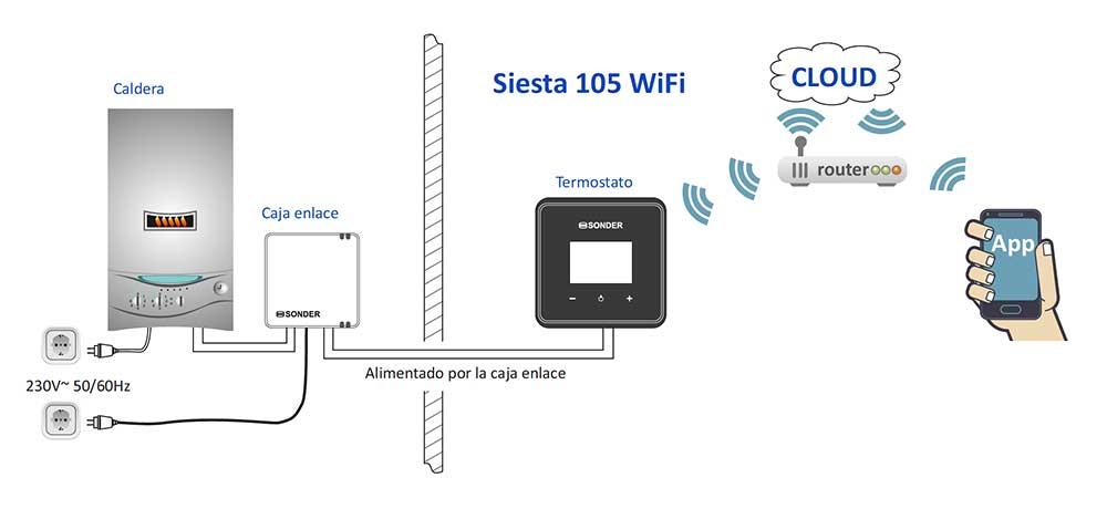 esquema-instalacion-siesta-wifi-105-ecobioebro-