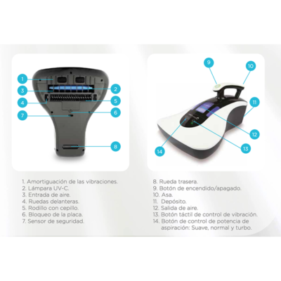 componentes-airthink-ecobioebro