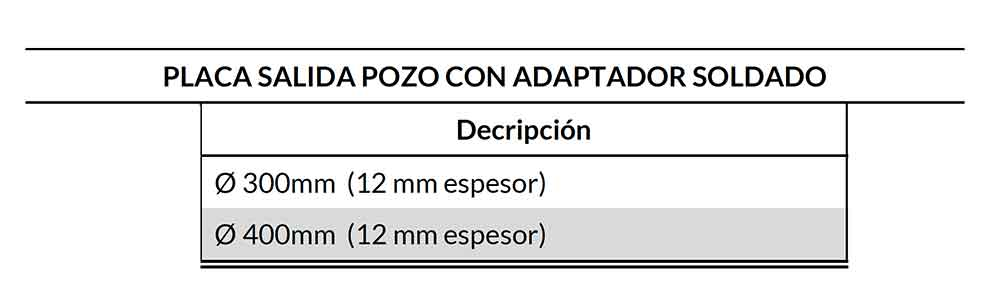 diametros-placa-salida-pozos-ecobioebro
