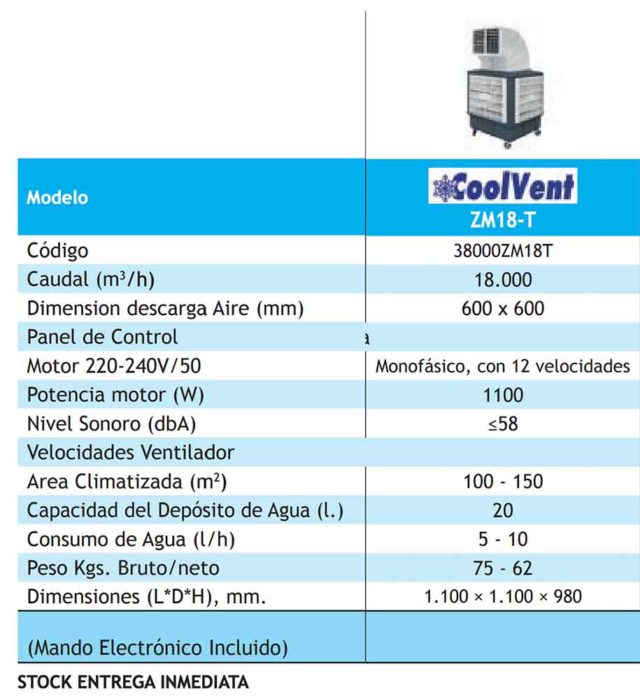 ficha-tecnica-evaporativo-coolvent-ZM18-T-ecobioebro