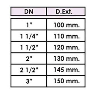 medidas-brida-de-centraje-tubos-upvc-ecobioebro