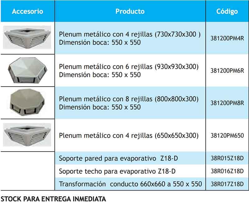 plenum-opcionales-evaporativos-coolvent-ecobioebro